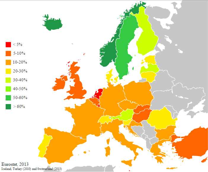 europe_renewable_sources