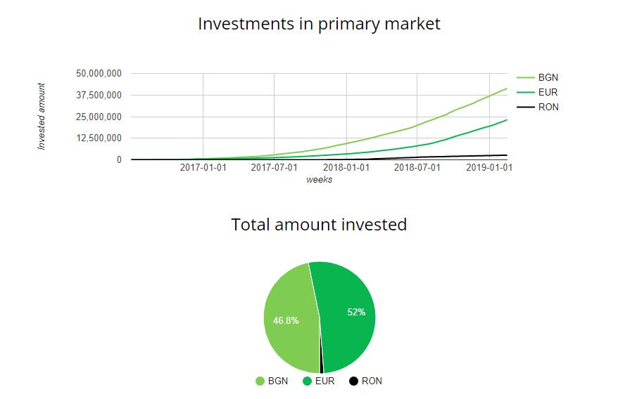 iuvo investments