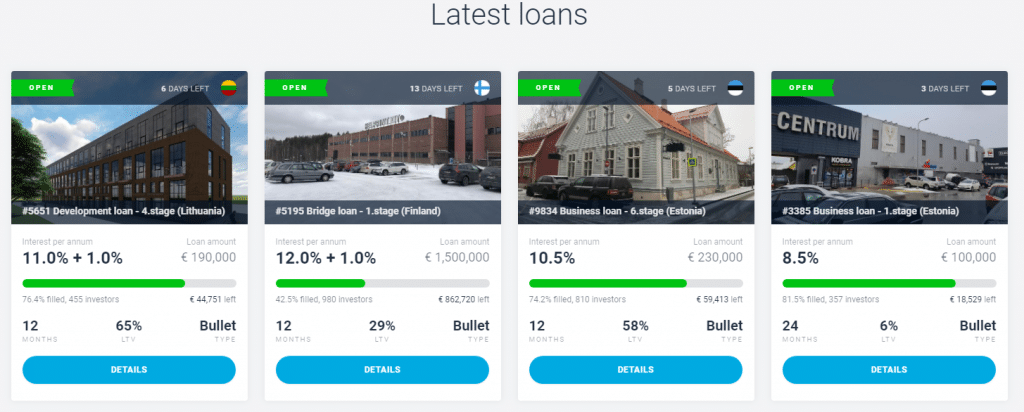 estateguru review loans
